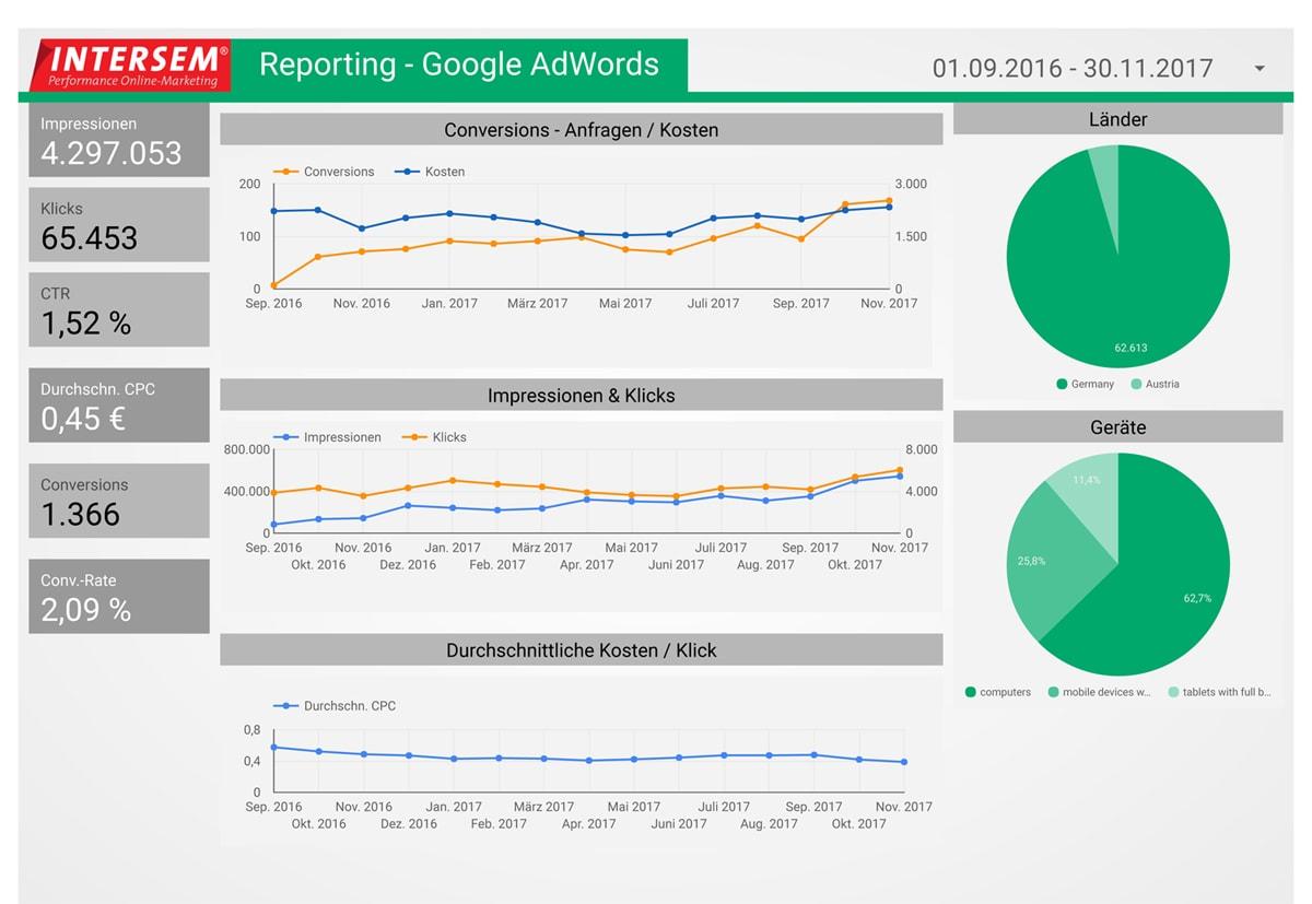 Datastudio Reporting Google